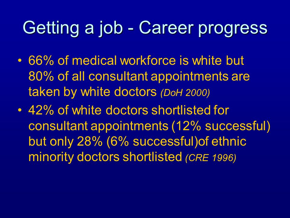Getting a job - Career progress 66% of medical workforce is white but 80% of all consultant appointments are taken by white doctors (DoH 2000) 42% of white doctors shortlisted for consultant appointments (12% successful) but only 28% (6% successful)of ethnic minority doctors shortlisted (CRE 1996)