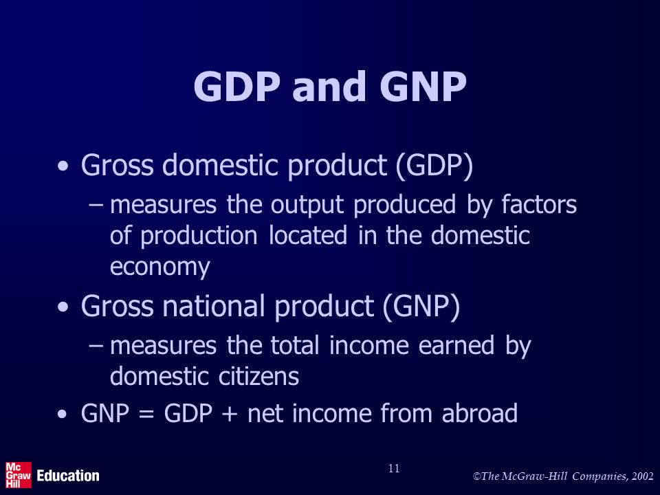 © The McGraw-Hill Companies, 2002 11 GDP and GNP Gross domestic product (GDP) –measures the output produced by factors of production located in the do