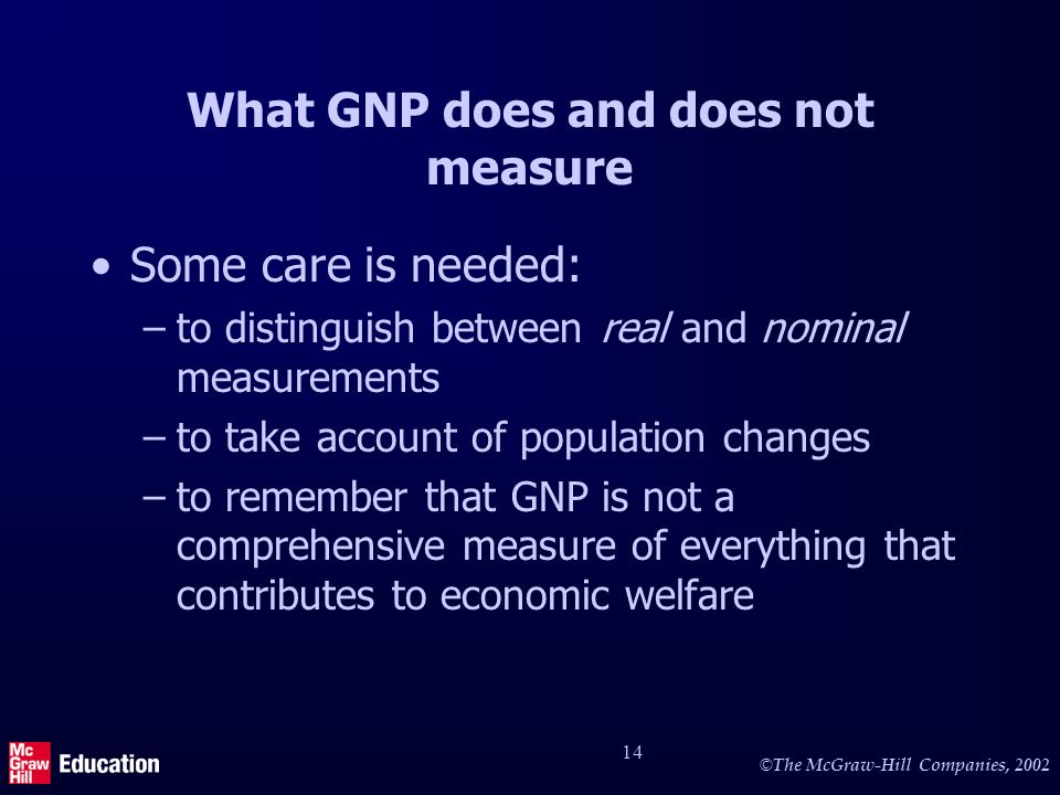 © The McGraw-Hill Companies, 2002 14 What GNP does and does not measure Some care is needed: –to distinguish between real and nominal measurements –to