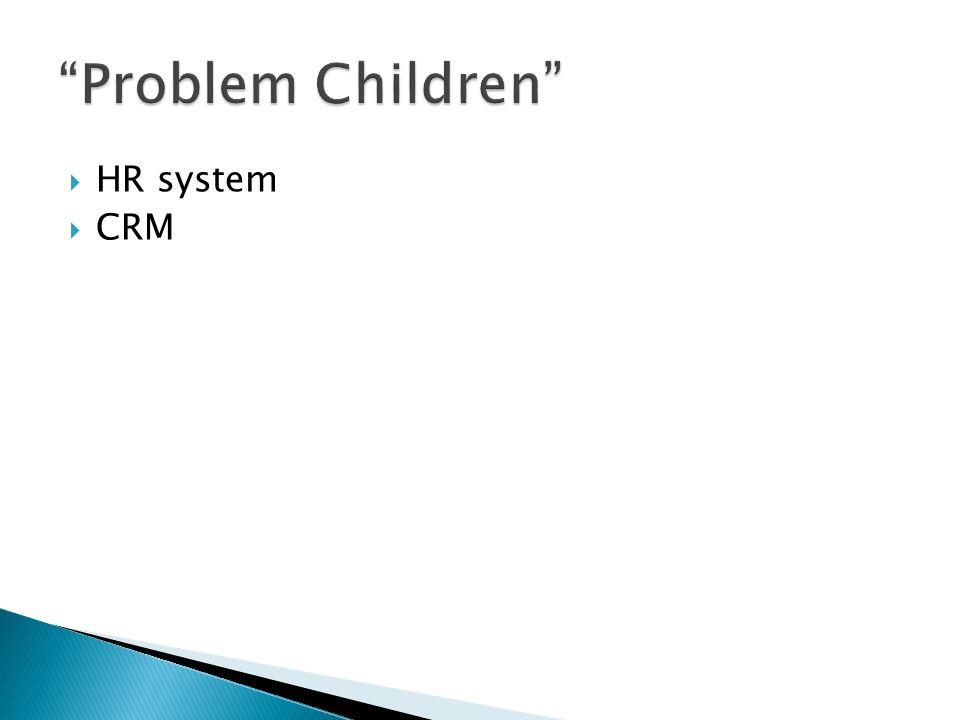 HR system CRM