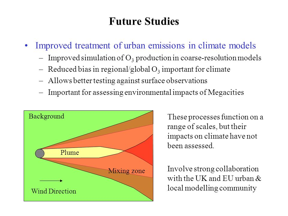 Future Studies Improved treatment of urban emissions in climate models –Improved simulation of O 3 production in coarse-resolution models –Reduced bias in regional/global O 3 important for climate –Allows better testing against surface observations –Important for assessing environmental impacts of Megacities Background Plume Mixing zone These processes function on a range of scales, but their impacts on climate have not been assessed.
