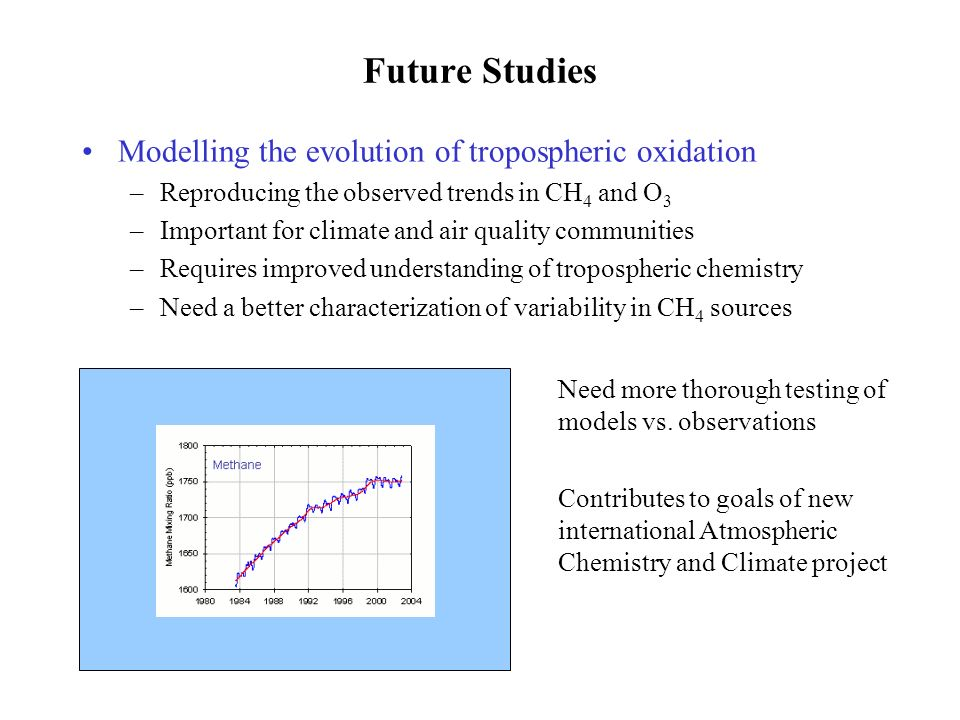 Future Studies Modelling the evolution of tropospheric oxidation –Reproducing the observed trends in CH 4 and O 3 –Important for climate and air quality communities –Requires improved understanding of tropospheric chemistry –Need a better characterization of variability in CH 4 sources Need more thorough testing of models vs.