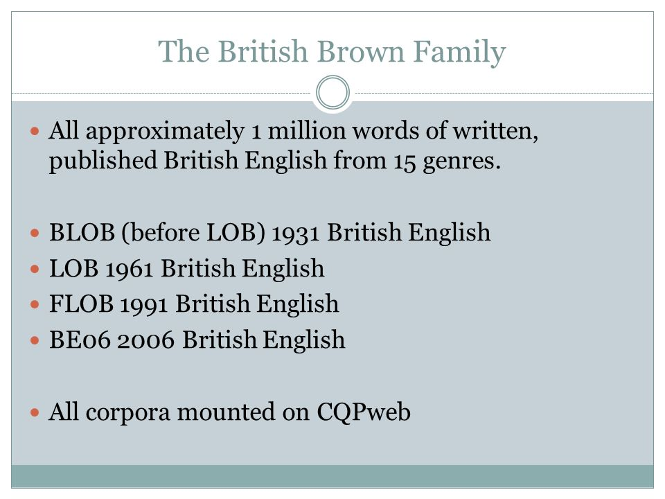 The British Brown Family All approximately 1 million words of written, published British English from 15 genres. BLOB (before LOB) 1931 British Englis