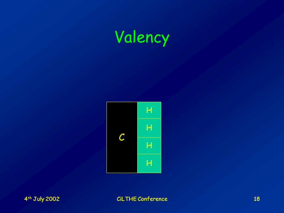 4 th July 2002CiLTHE Conference17 Valency Card game analogy when at school O C O