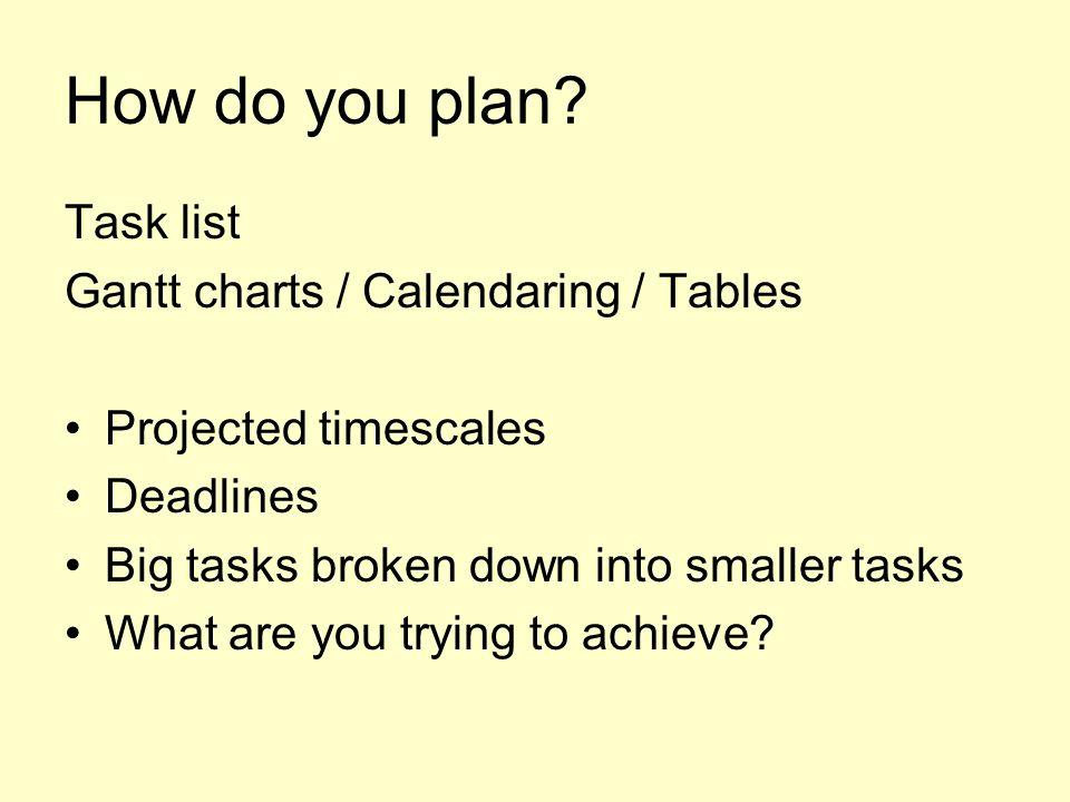 How do you plan.