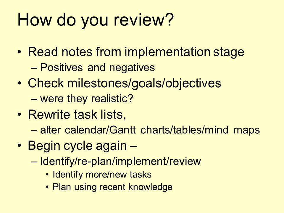 How do you review.
