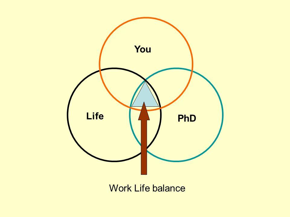 You PhD Life Work Life balance