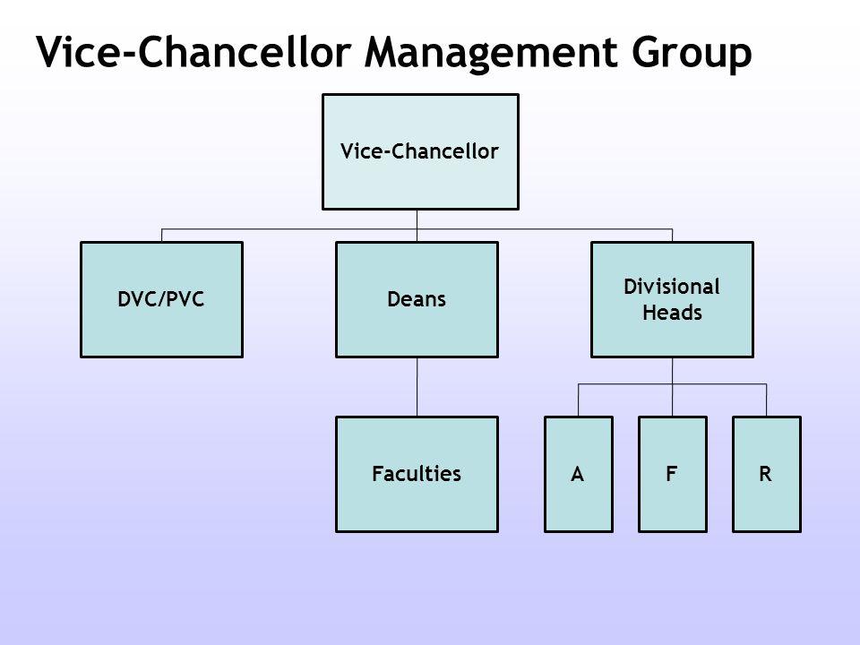 Vice-Chancellor Divisional Heads DeansDVC/PVC FacultiesAFR Vice-Chancellor Management Group