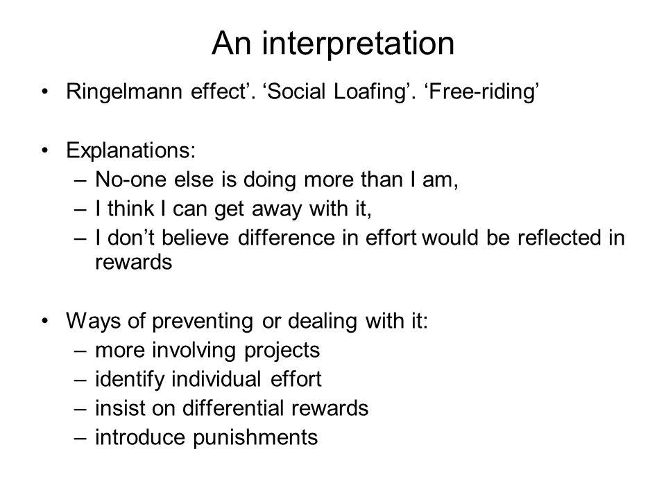 An interpretation Ringelmann effect. Social Loafing.