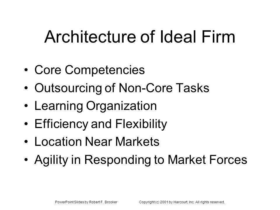 PowerPoint Slides by Robert F. BrookerCopyright (c) 2001 by Harcourt, Inc. All rights reserved. Architecture of Ideal Firm Core Competencies Outsourci
