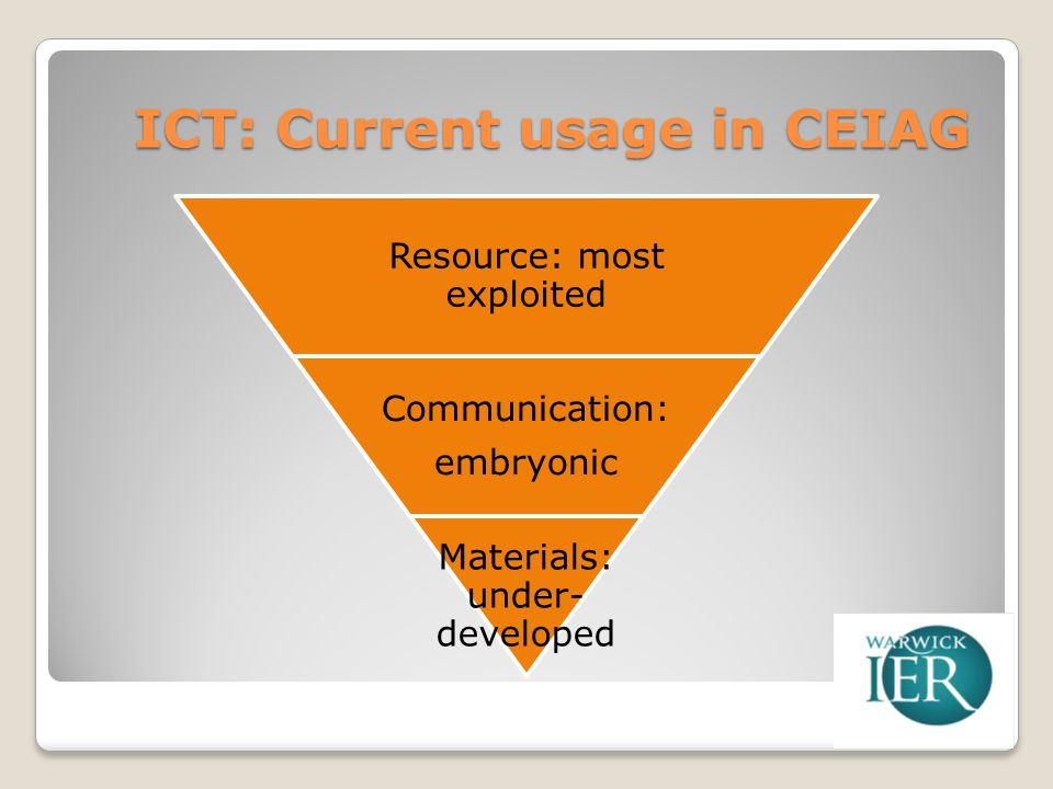 ICT: Current usage in CEIAG Resource: most exploited Communication: embryonic Materials: under- developed
