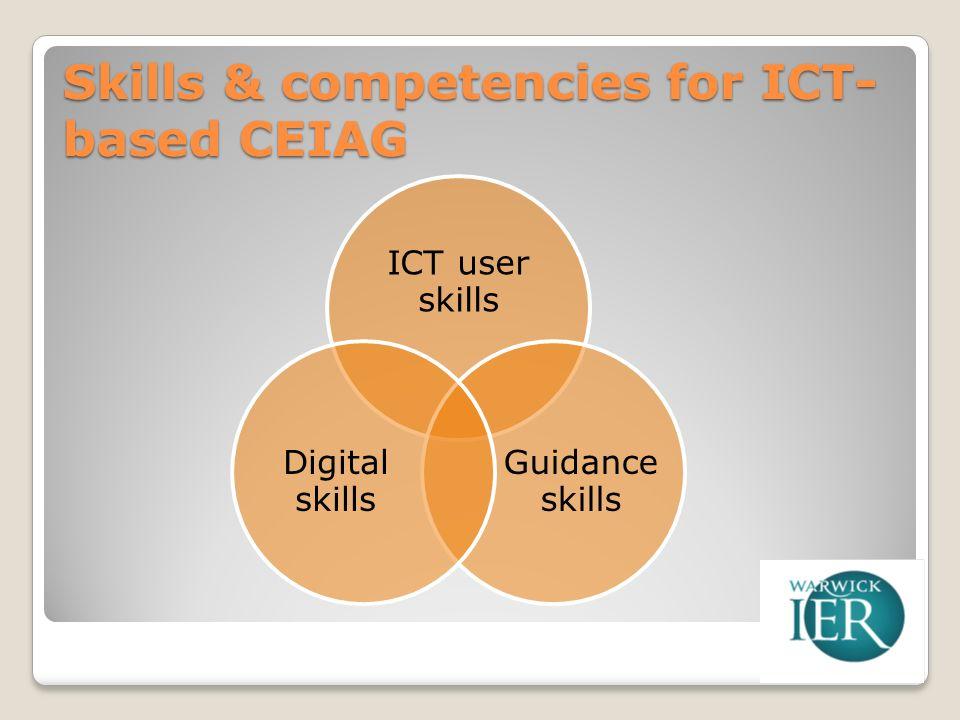 Skills & competencies for ICT- based CEIAG ICT user skills Guidance skills Digital skills