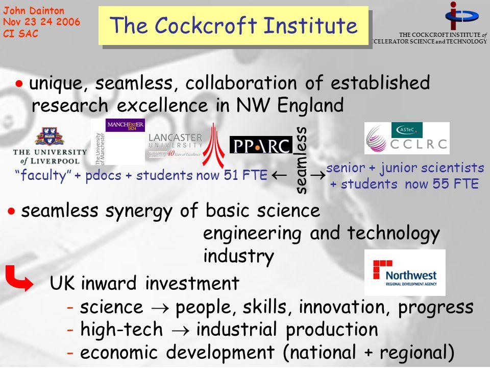 THE COCKCROFT INSTITUTE of ACCELERATOR SCIENCE and TECHNOLOGY John Dainton Nov 23 24 2006 CI SAC The Cockcroft Institute unique, seamless, collaborati