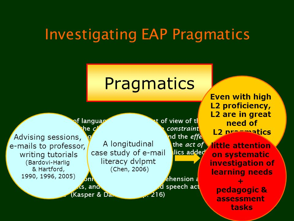 2 Investigating EAP Pragmatics Pragmatics the study of language from the point of view of the users, especially of the choices they make, the constrai