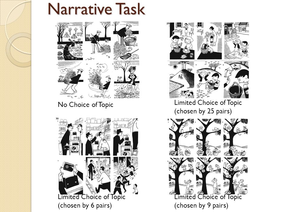 Narrative Task No Choice of Topic Limited Choice of Topic (chosen by 25 pairs) Limited Choice of Topic (chosen by 6 pairs) Limited Choice of Topic (chosen by 9 pairs)