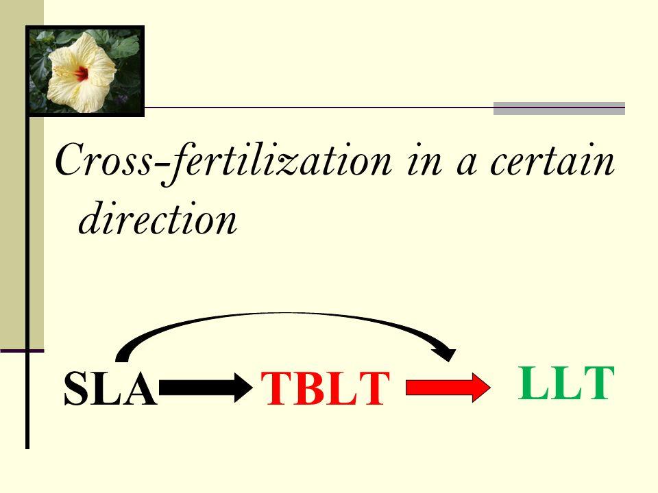 Cross-fertilization in a certain direction LLT TBLTSLA
