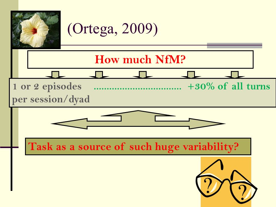 How much NfM? 1 or 2 episodes.................................. +30% of all turns per session/dyad Task as a source of such huge variability? (Ortega,