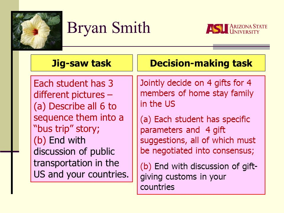 Bryan Smith Jig-saw taskDecision-making task Jointly decide on 4 gifts for 4 members of home stay family in the US (a) Each student has specific param
