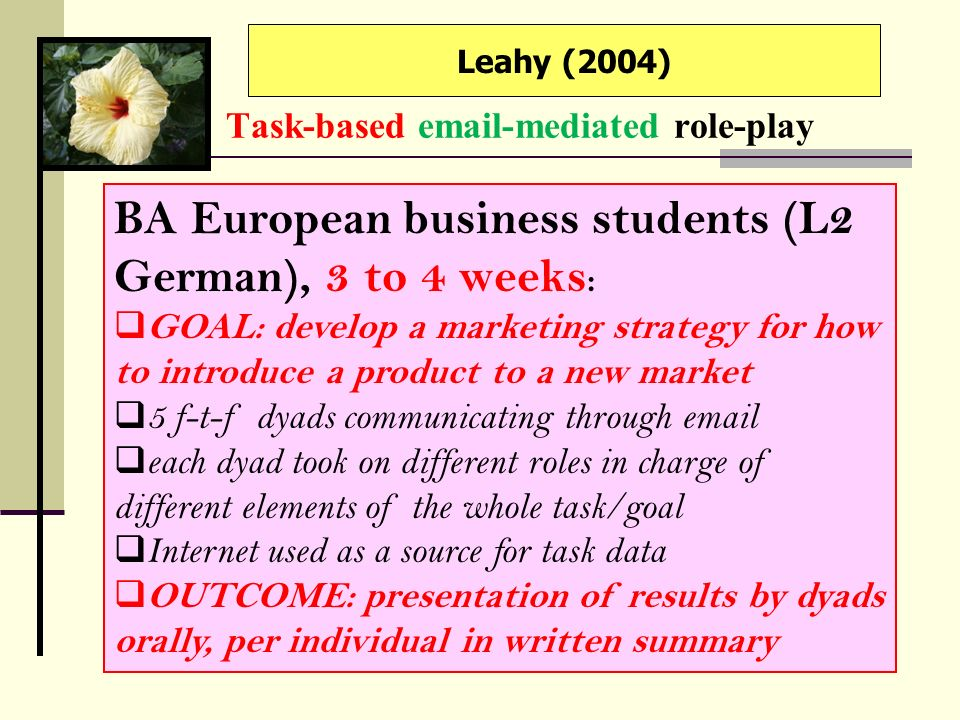 Task-based email-mediated role-play Leahy (2004) BA European business students (L2 German), 3 to 4 weeks : GOAL: develop a marketing strategy for how
