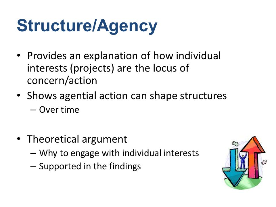 Structure/Agency Provides an explanation of how individual interests (projects) are the locus of concern/action Shows agential action can shape structures – Over time Theoretical argument – Why to engage with individual interests – Supported in the findings