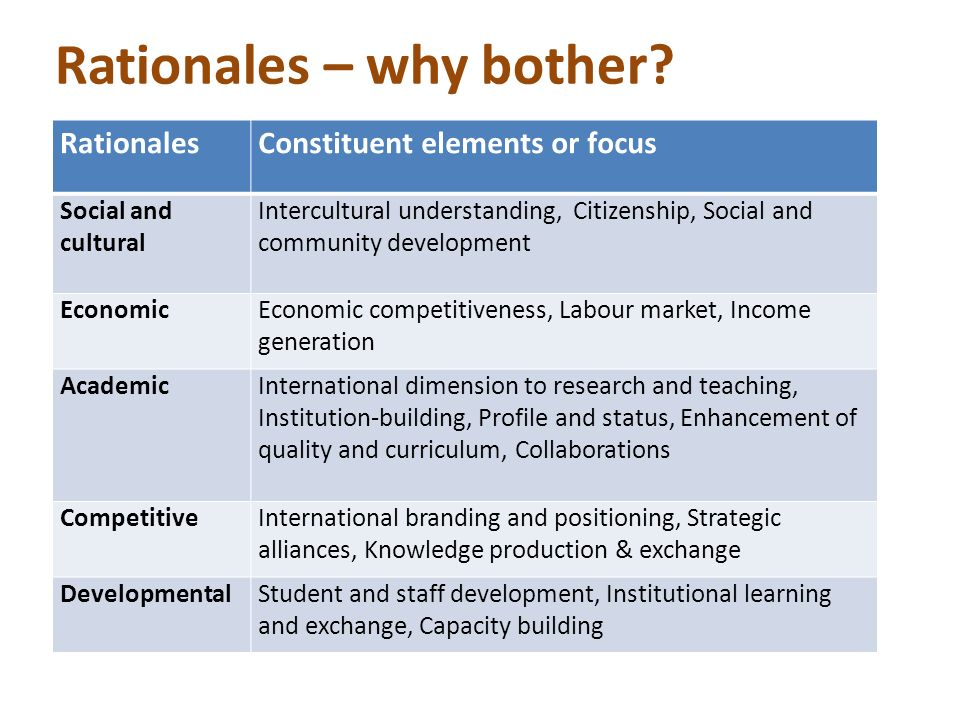 Rationales – why bother? RationalesConstituent elements or focus Social and cultural Intercultural understanding, Citizenship, Social and community de