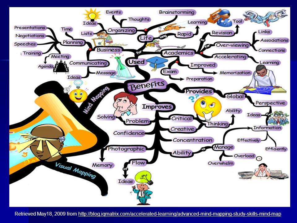 Retrieved Julne16, 2009 from http://www.buzan.com.au/learning/mindmapgallery.htmlhttp://www.buzan.com.au/learning/mindmapgallery.html