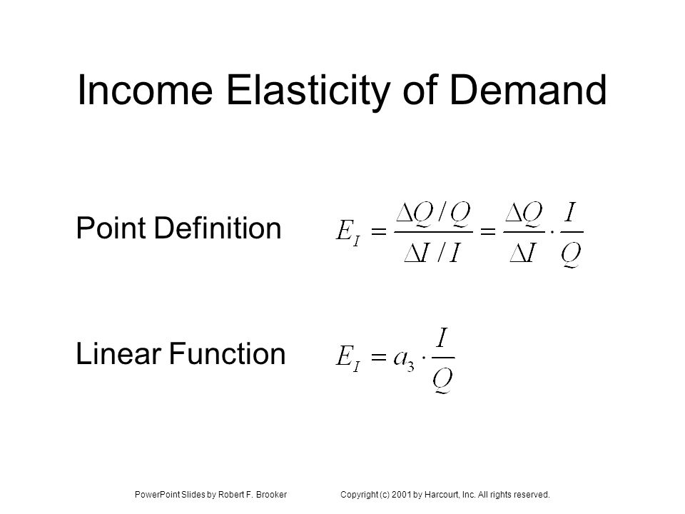 PowerPoint Slides by Robert F. BrookerCopyright (c) 2001 by Harcourt, Inc. All rights reserved. Income Elasticity of Demand Linear Function Point Defi