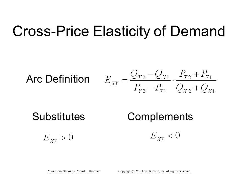 PowerPoint Slides by Robert F. BrookerCopyright (c) 2001 by Harcourt, Inc. All rights reserved. Cross-Price Elasticity of Demand Arc Definition Substi