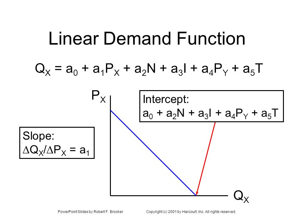 PowerPoint Slides by Robert F. BrookerCopyright (c) 2001 by Harcourt, Inc. All rights reserved. Linear Demand Function Q X = a 0 + a 1 P X + a 2 N + a