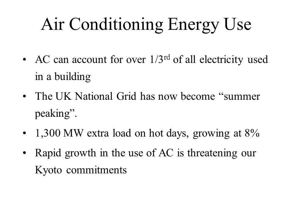 T1T2COP 3132757.2 3032759.8 30328515.8 Air cooled 6/12 Water cooled 6/12 Water cooled 16/20 System Fundamentals