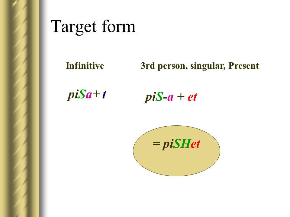 Target form piS-a+ et = pisAu = piSHet piSa+ t Infinitive3rd person, singular, Present
