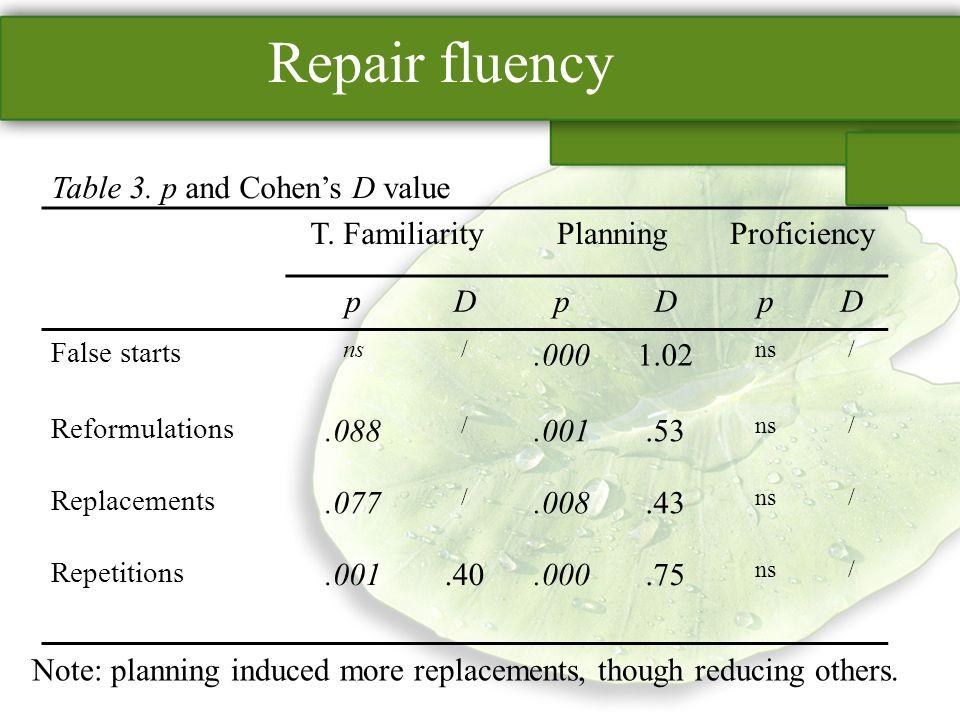 Repair fluency T.