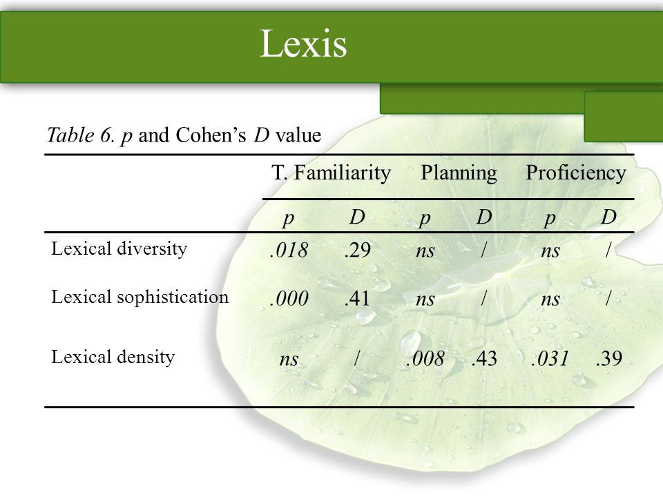 Lexis Table 6. p and Cohens D value T.