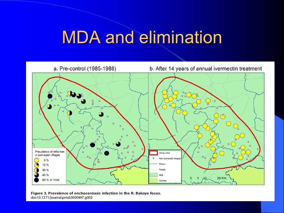 MDA and elimination