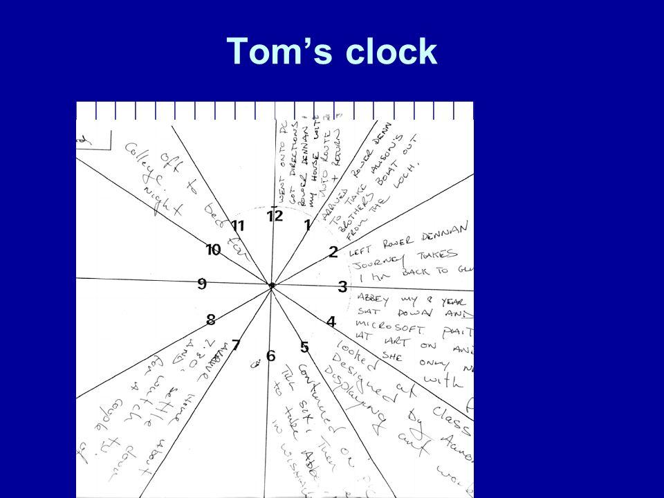Toms clock