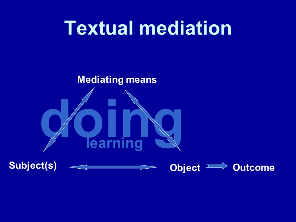 doing Mediating means Subject(s) Object Outcome learning Textual mediation
