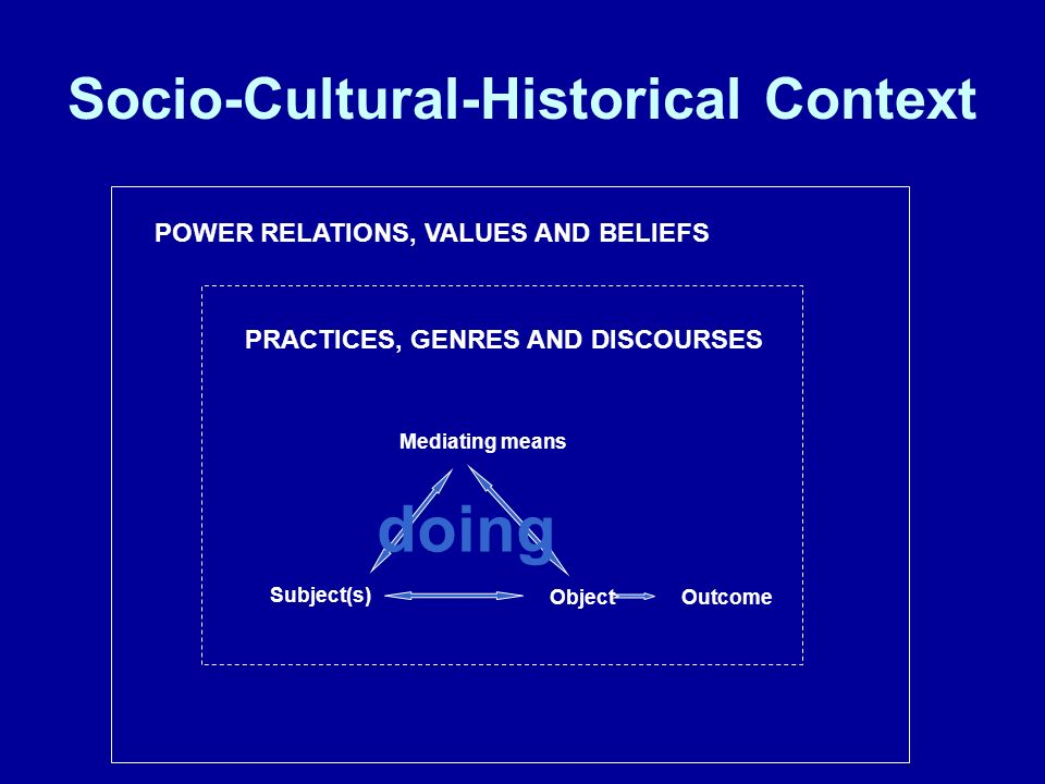 Socio-Cultural-Historical Context Mediating means Subject(s) Object Outcome doing PRACTICES, GENRES AND DISCOURSES POWER RELATIONS, VALUES AND BELIEFS