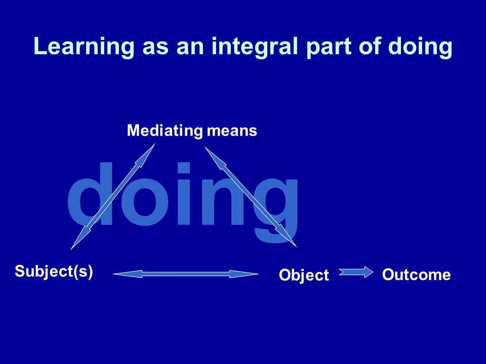 doing Mediating means Subject(s) Object Outcome Learning as an integral part of doing