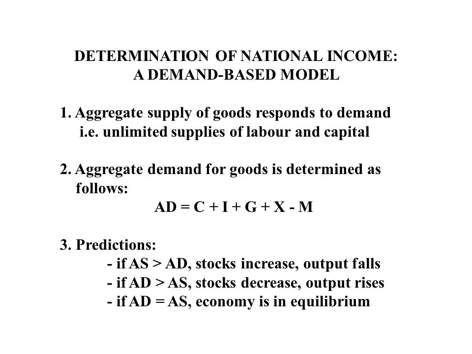DETERMINATION OF NATIONAL INCOME: A DEMAND-BASED MODEL 1.