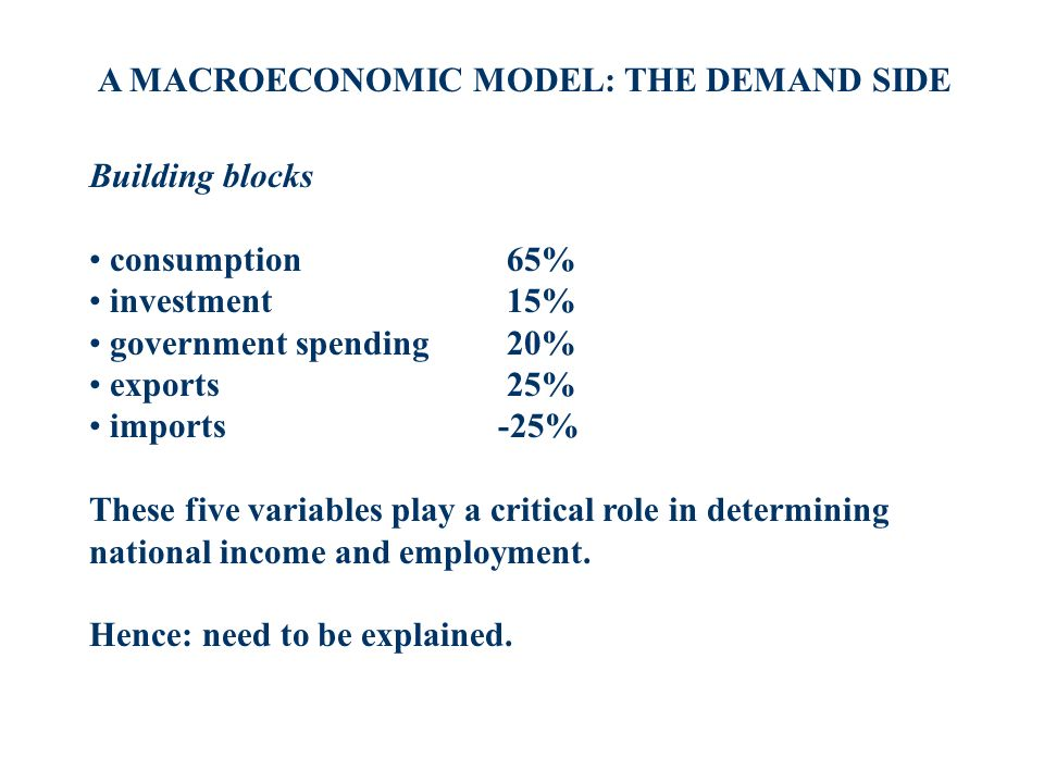 A MACROECONOMIC MODEL: THE DEMAND SIDE Building blocks consumption65% investment15% government spending20% exports25% imports -25% These five variables play a critical role in determining national income and employment.