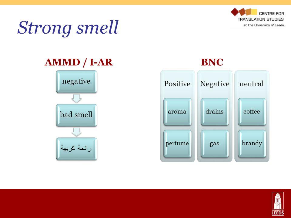 Strong smell AMMD / I-AR Positive aroma perfume Negative drainsgas neutral coffeebrandy BNC negativebad smell رائحة كريهة