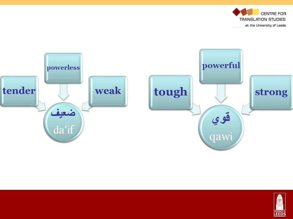 ضعيف d a i f tender powerless weak قوي qaw i tough powerful strong
