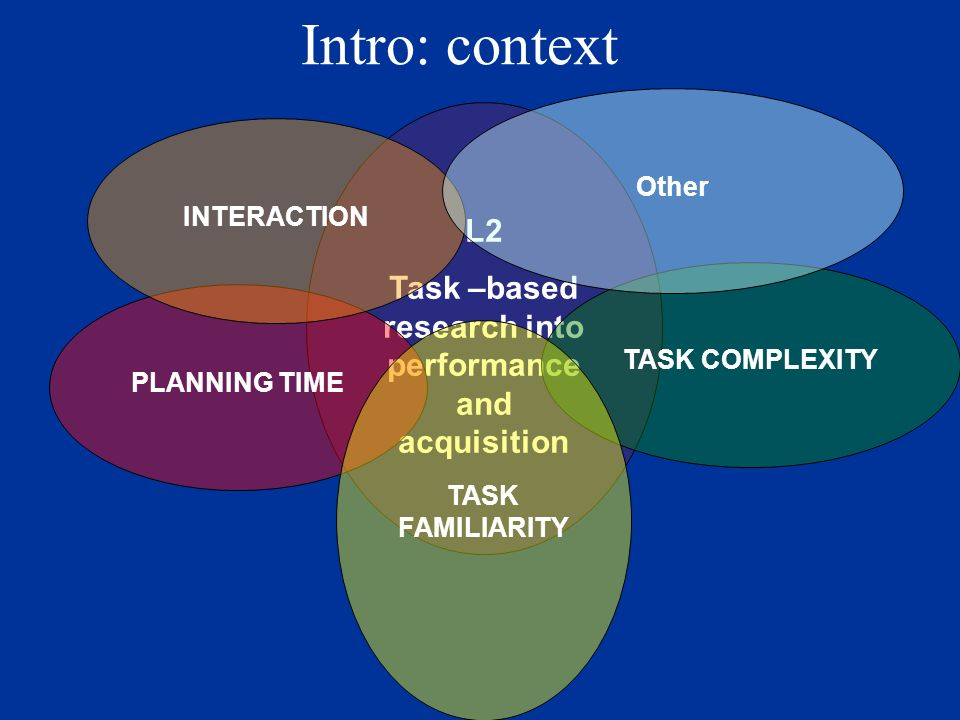 task complexity is the result of the attentional, memory, reasoning, and other information processing demands imposed by the structure of the task on the language learner.