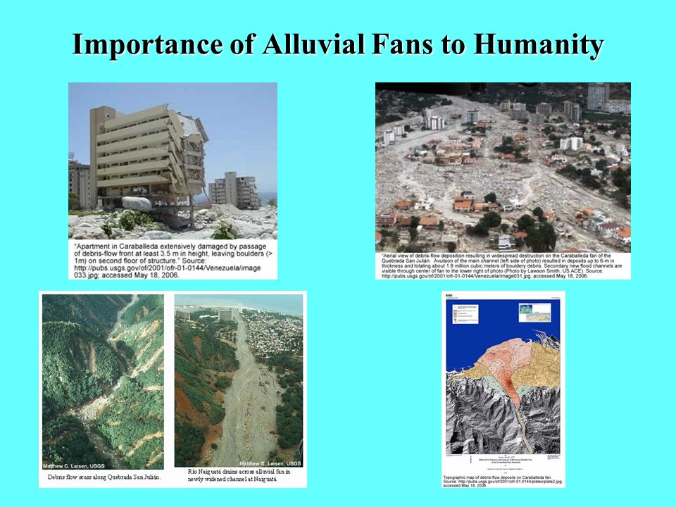 Importance of Alluvial Fans to Humanity