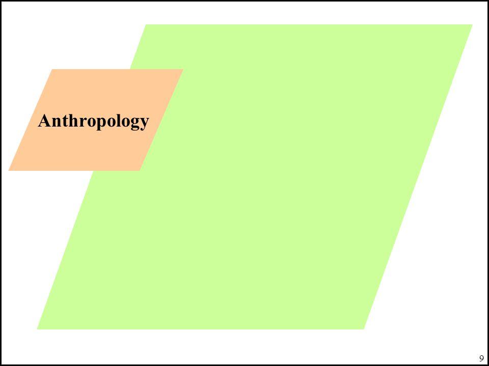 9 Anthropology