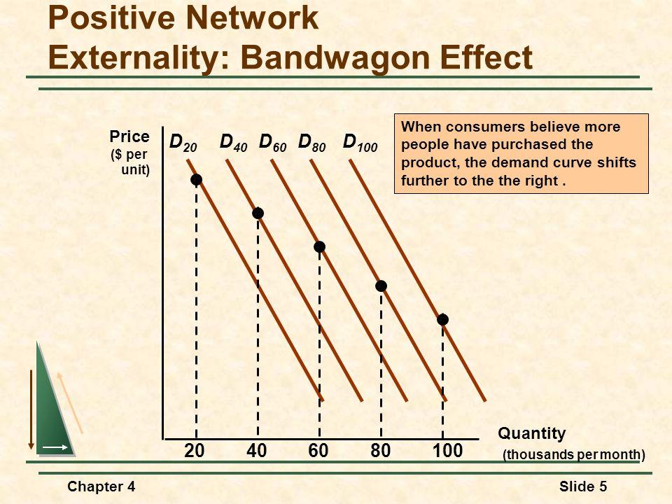 Chapter 4Slide 5 Positive Network Externality: Bandwagon Effect Quantity (thousands per month) Price ($ per unit) D 20 20 40 When consumers believe mo