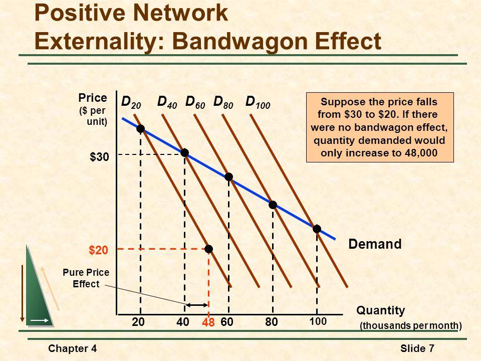 Chapter 4Slide 7 Demand Positive Network Externality: Bandwagon Effect Quantity (thousands per month) Price ($ per unit) D 20 20406080 100 D 40 D 60 D