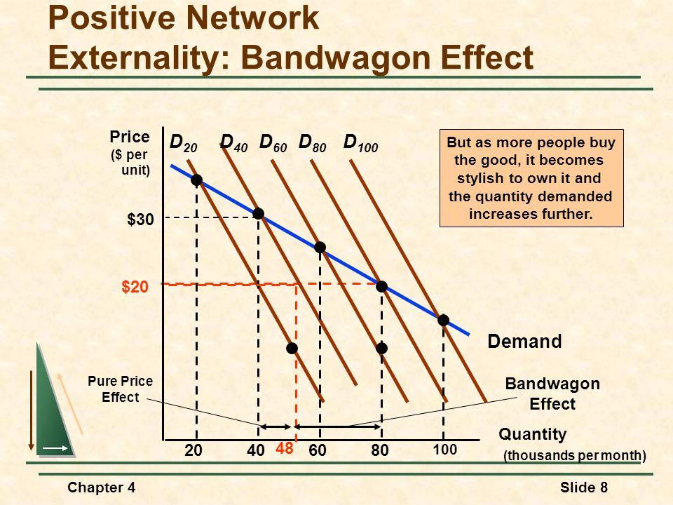 Chapter 4Slide 8 Demand Positive Network Externality: Bandwagon Effect Quantity (thousands per month) Price ($ per unit) D 20 20406080 100 D 40 D 60 D