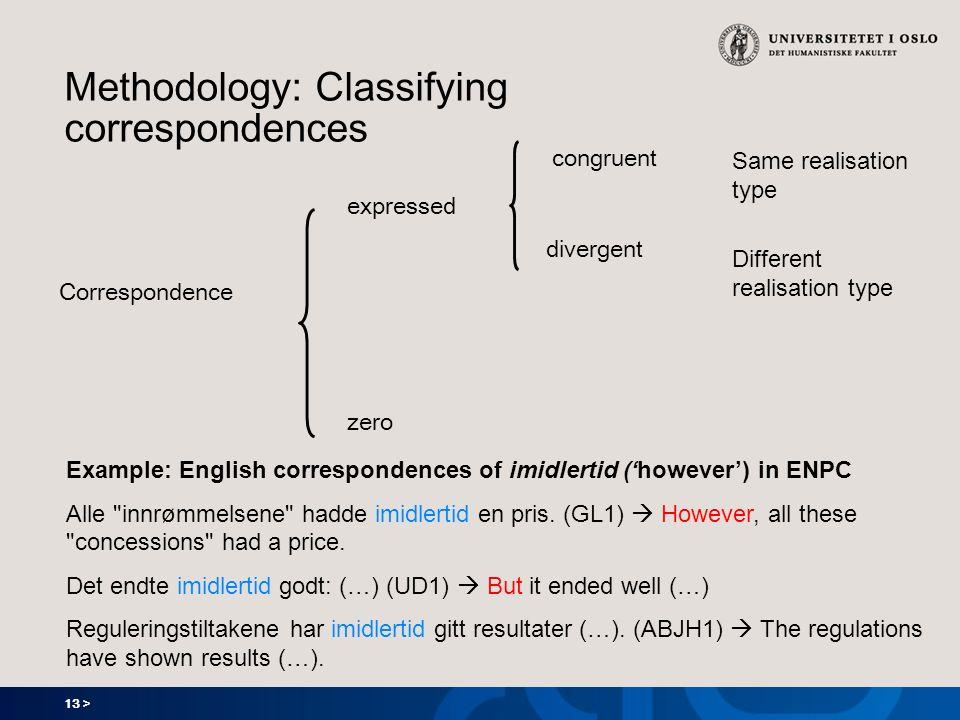 13 > Methodology: Classifying correspondences congruent expressed divergent Correspondence zero Same realisation type Different realisation type Examp