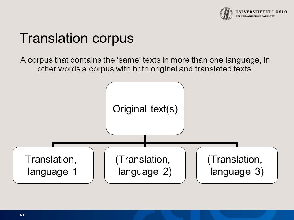 5 > Translation corpus A corpus that contains the same texts in more than one language, in other words a corpus with both original and translated text